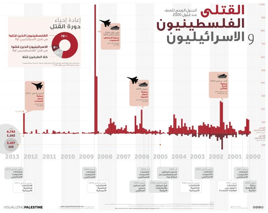 vp-violence-timeline-2012-12-20_0